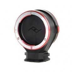 Peak Design Canon Lens Kit